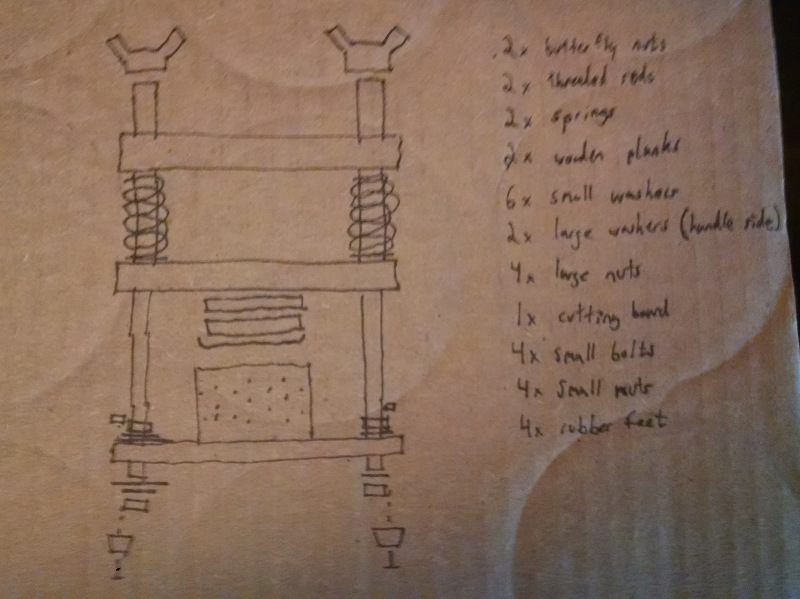 Cheese press parts diagram